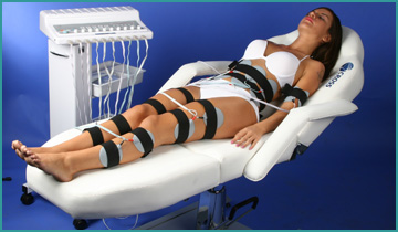Local Slimming - Body Shaping - Weight Loss Cellulitis Electrotherapy
